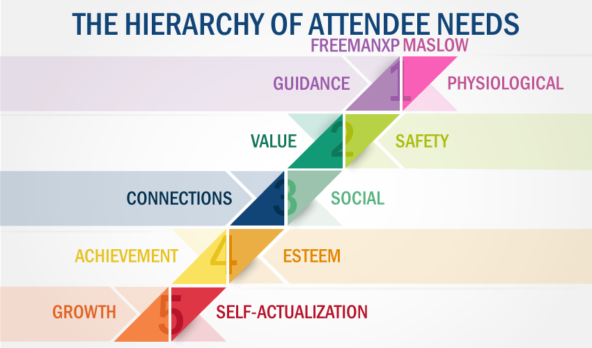 Are Attendee Experiences Completely Rooted In Psychology