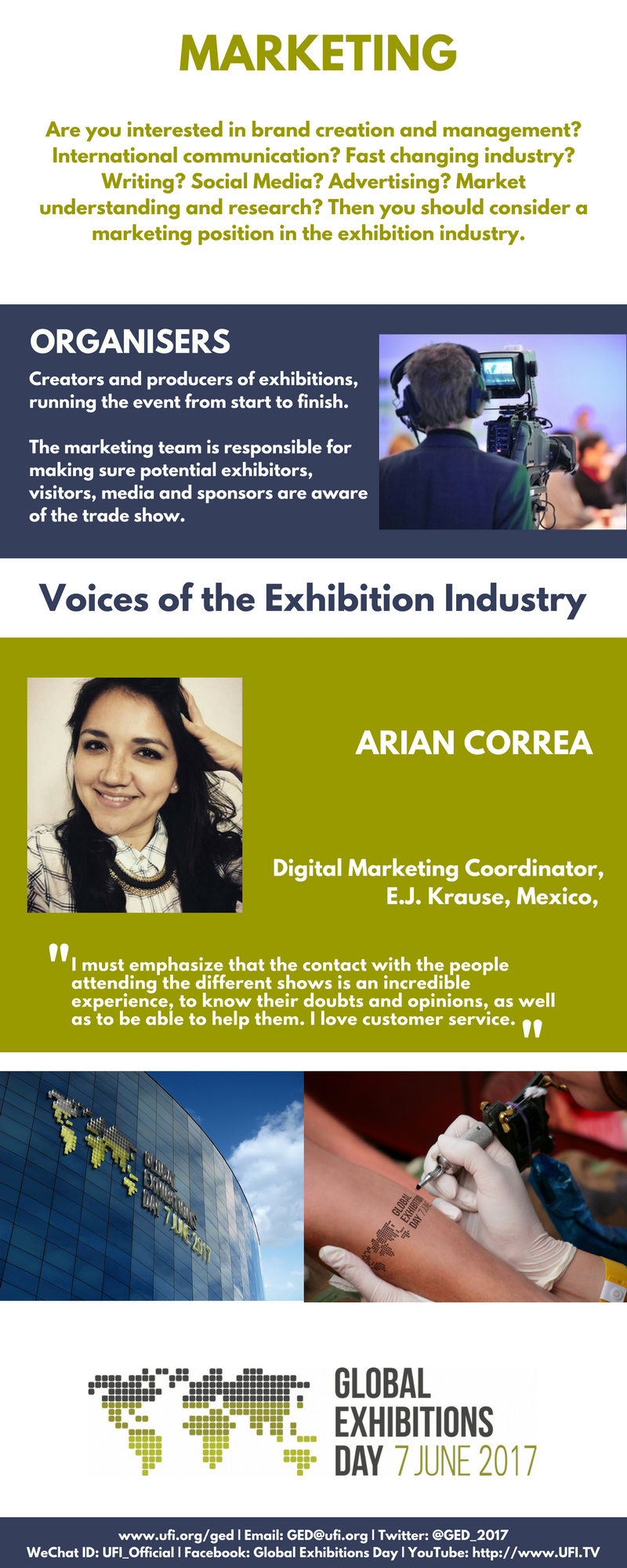 The voices of the exhibitions industry