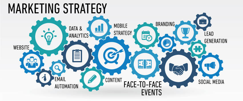 Events as a marketing strategy