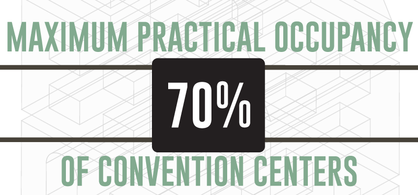 Decoding Convention Center Occupancy