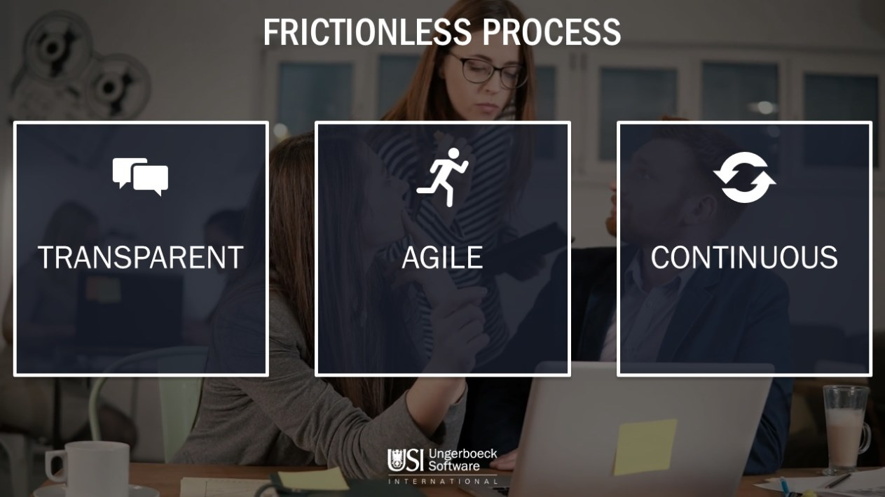 Smart_Venue_Frictionless_Process