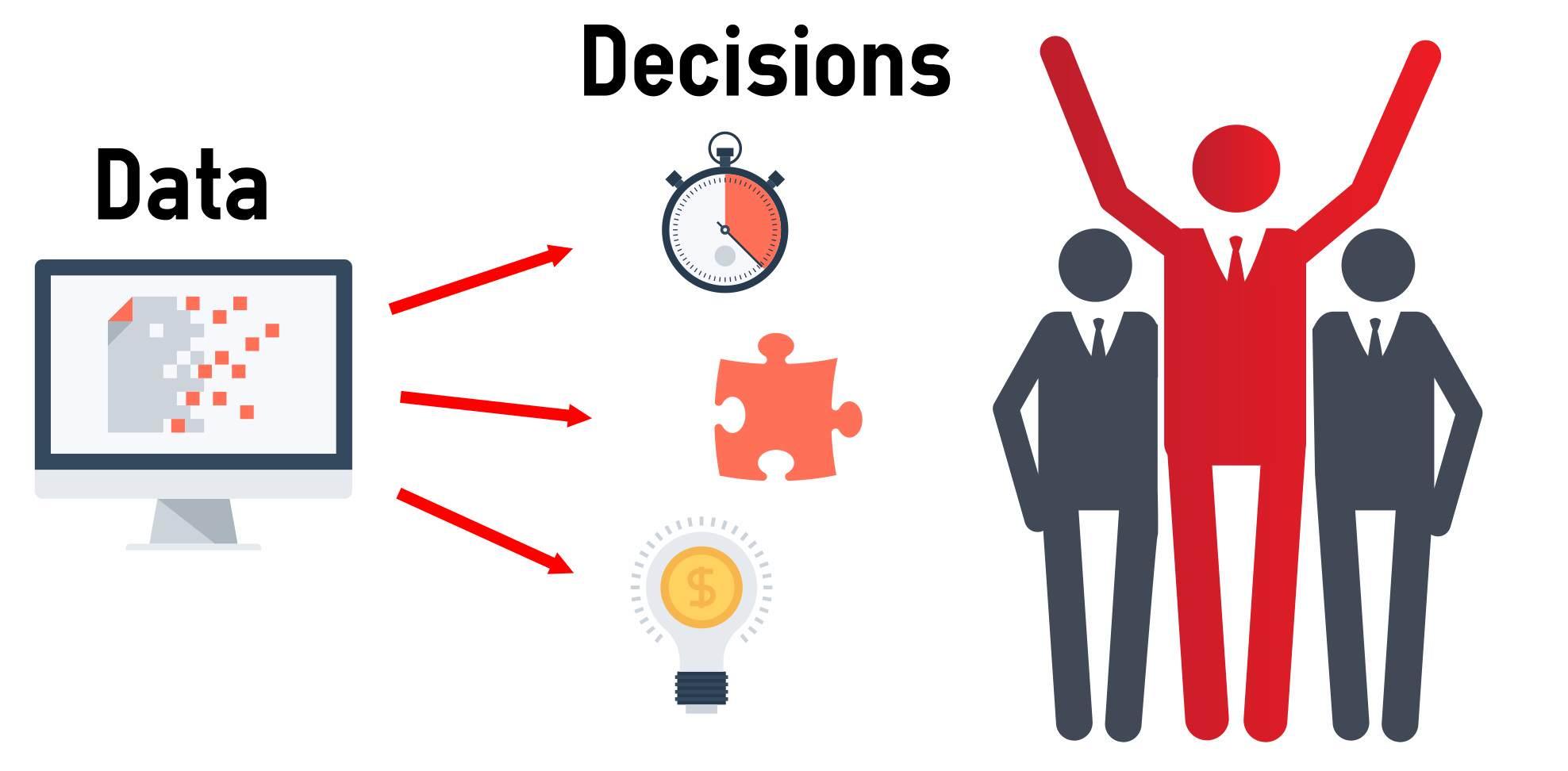 event data decisions