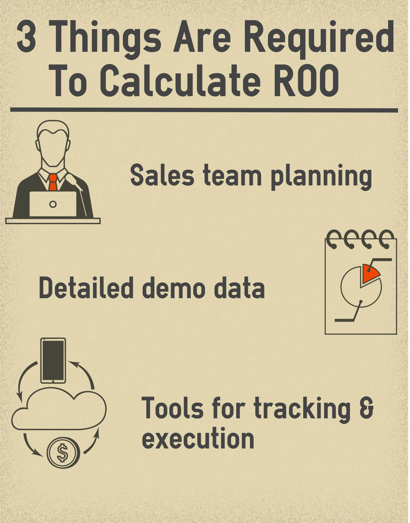measure the ROI of an Exhibition