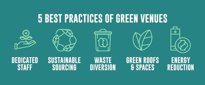 Best practices of Green Venues